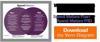 Plus or PRO - Download the Venn Diagram