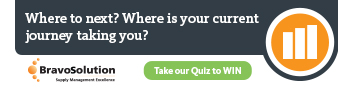 Where to Next? BravoSolutions Quiz