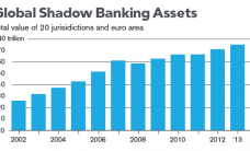 Shadow-Banking-2013-data