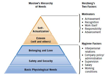 human resources management theory elton mayo pdf The hawthorne studies elton mayo, the father of human relation,  take care of your human resources like other resources  strategic human resource management.