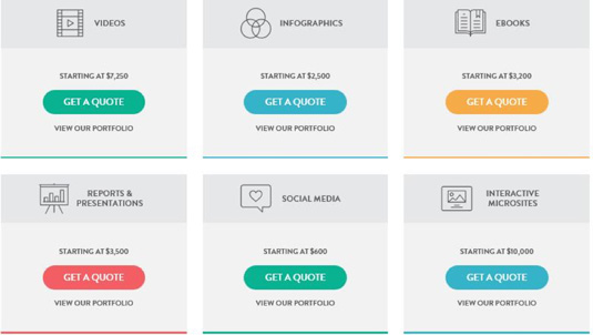 Visually rate card pricing