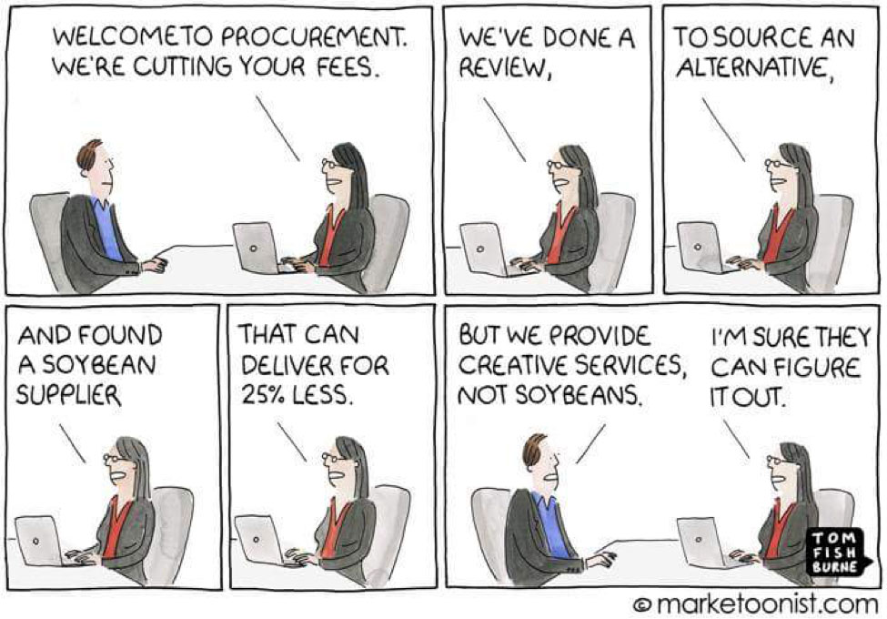 Do Other Categories Get as Bad a Rep as Marketing Procurement?
