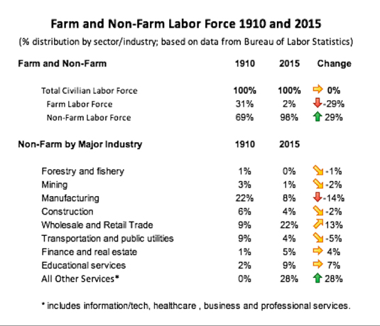 Should We Forget Or Reinvent The Meaning Of Labor Day Spend Matters