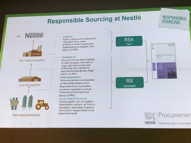 Nestlé at Sustain 2019 - Igniting Change Through CSR - Spend Matters