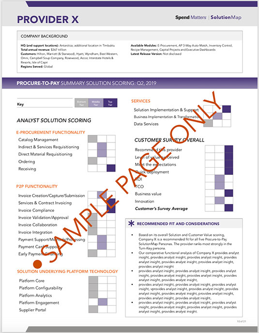 SolutionMap for Spring/Q1 2020 ranks 69 vendors, adds AP Automation